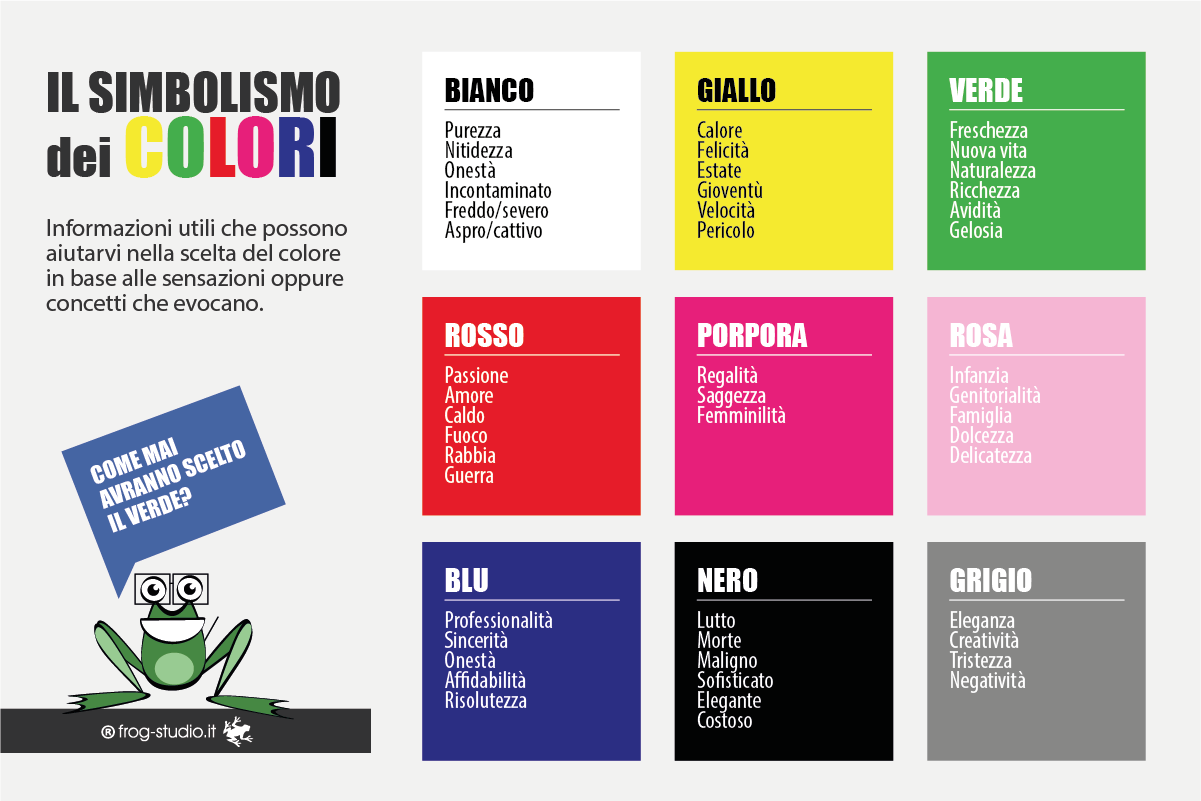 Che Colore Abbinare Al Giallo il simbolismo dei colori | frog studio | graphic web social